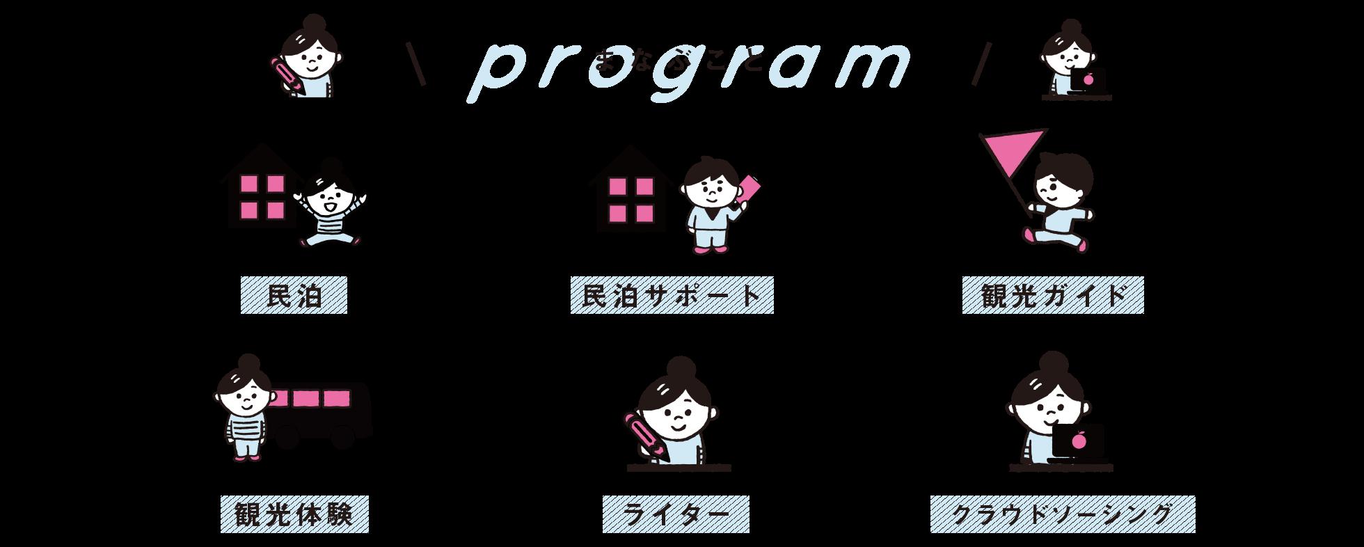 2018年度プログラムの紹介